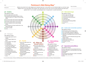 Parkinson`s Well-Being Map