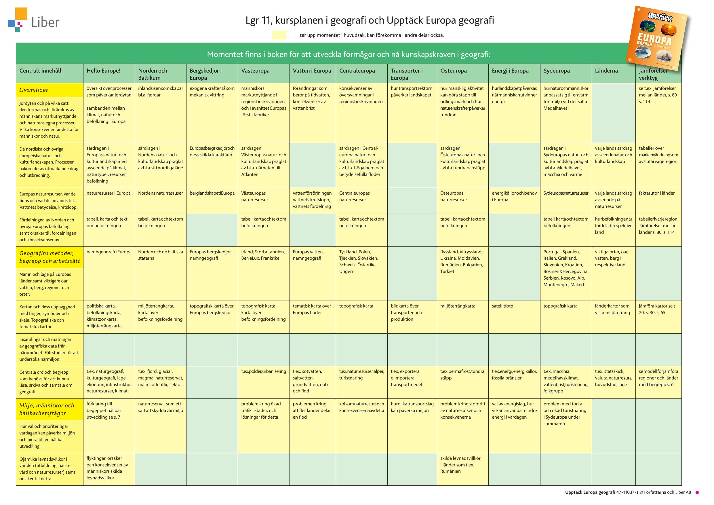 Lgr 11 Kursplanen I Geografi Och Upptack Europa Geografi