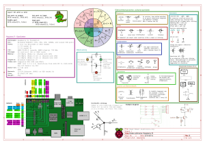 Kodar-Lan Raspberry Pi IO – Cheat-Sheet elektronik