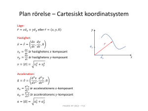Plan rörelse – Cartesiskt koordinatsystem