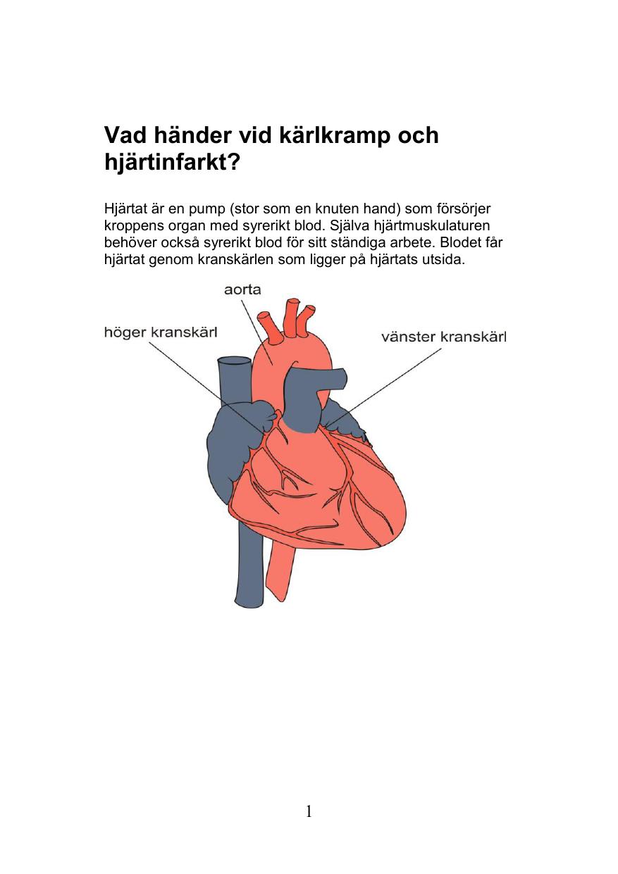 vad händer i hjärtat vid en hjärtinfarkt